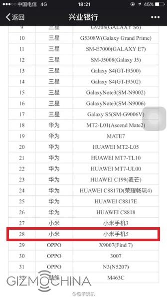 Xioami Mi5 NFC support