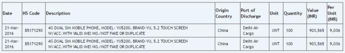 YU YU5200 listing
