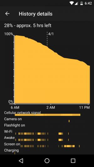 Battery-Graph XDA Labphone