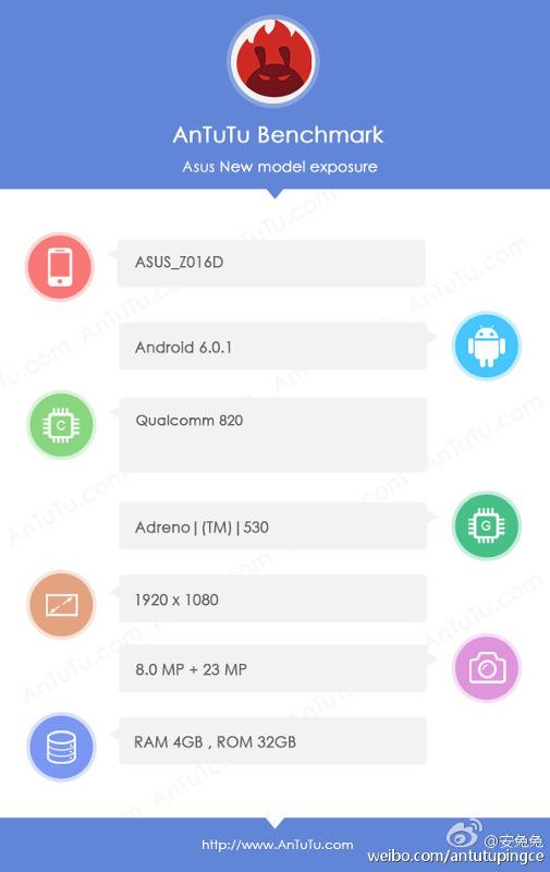 Asus Zenfone 3 Z016D AnTuTu