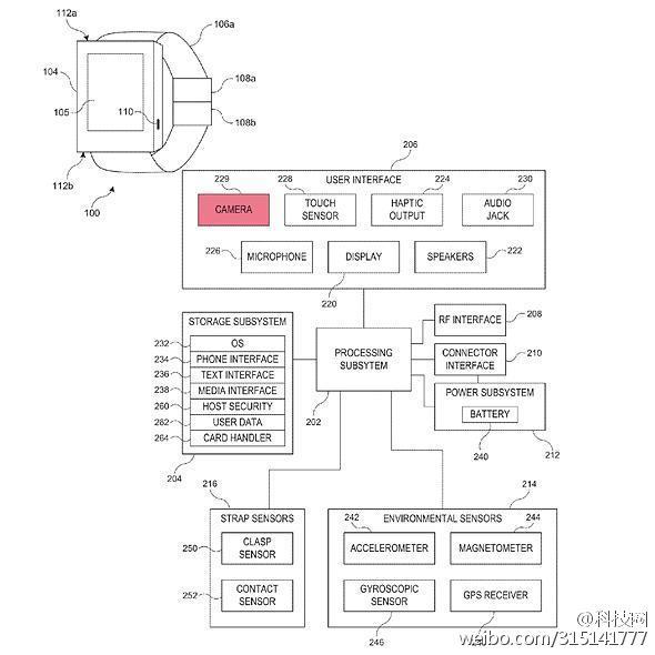 Apple iWatch 2 design patent