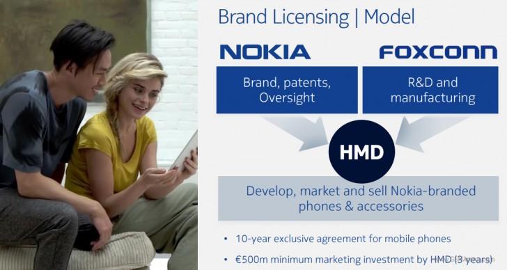 Nokia Smartphones Coming