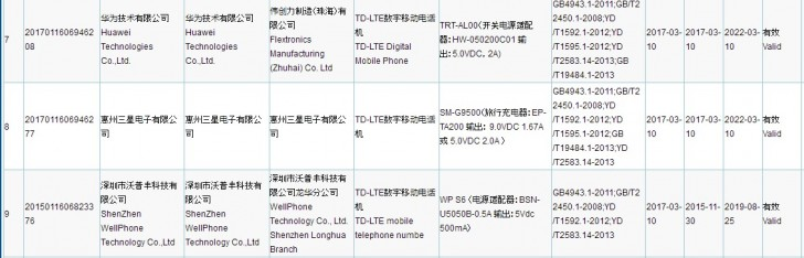 samsung-galaxy-s8-chinese-certification