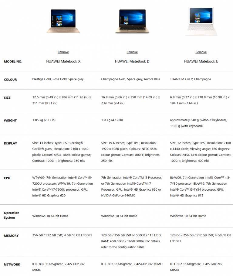 Huawei-MateBook-X-D-and-E-specs