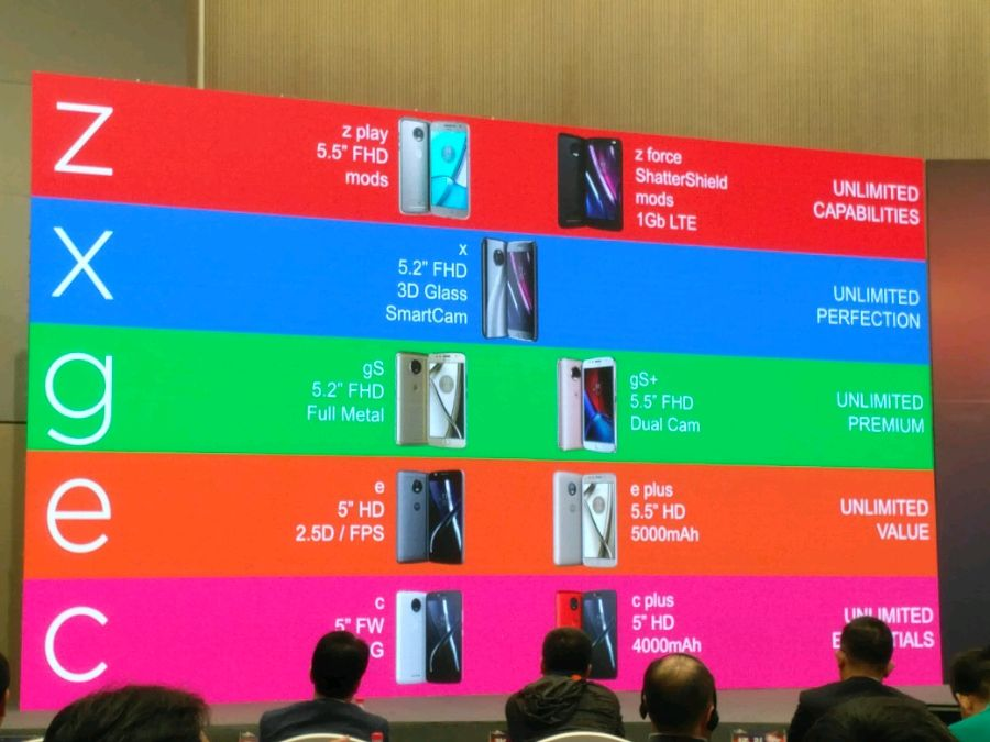 Upcoming-Motorola-Phones