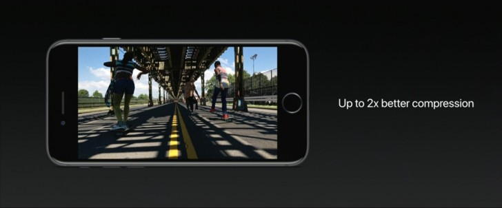 iOS 11 Camera