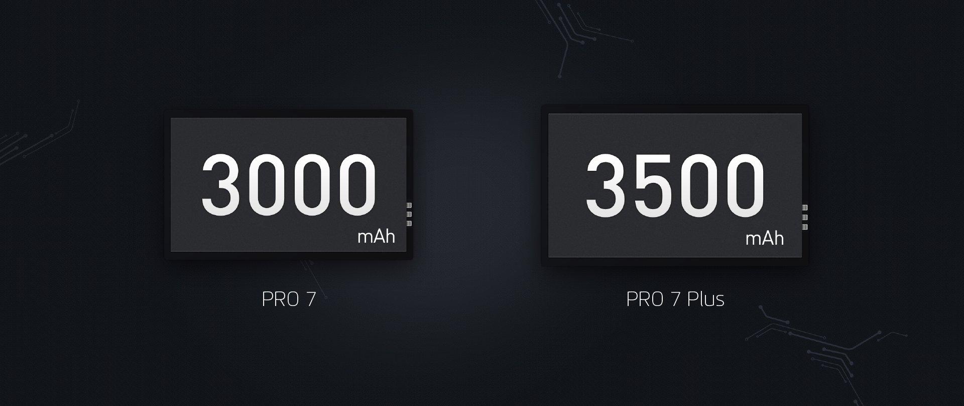 Meizu Pro 7 battery