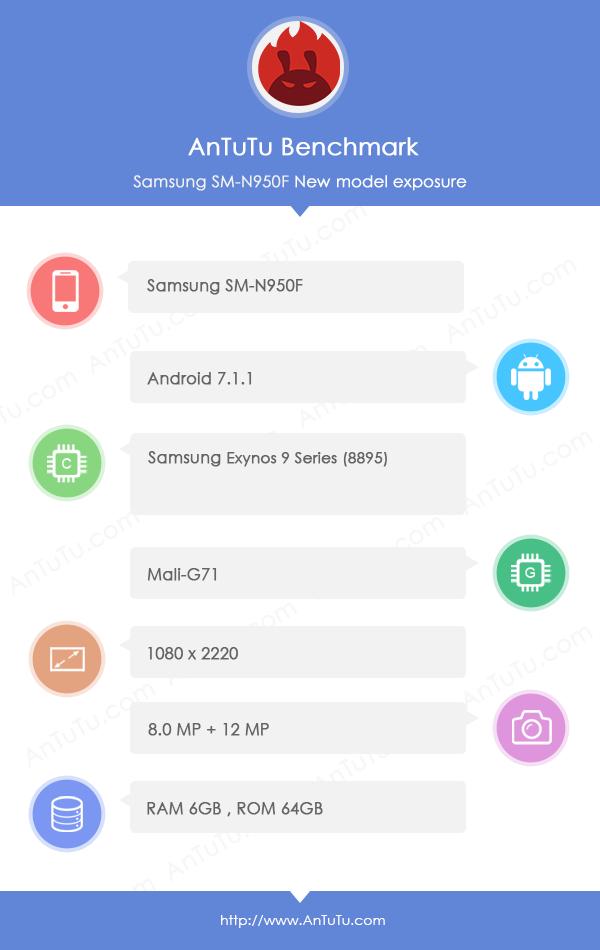 Galaxy Note8 Exynos Antutu