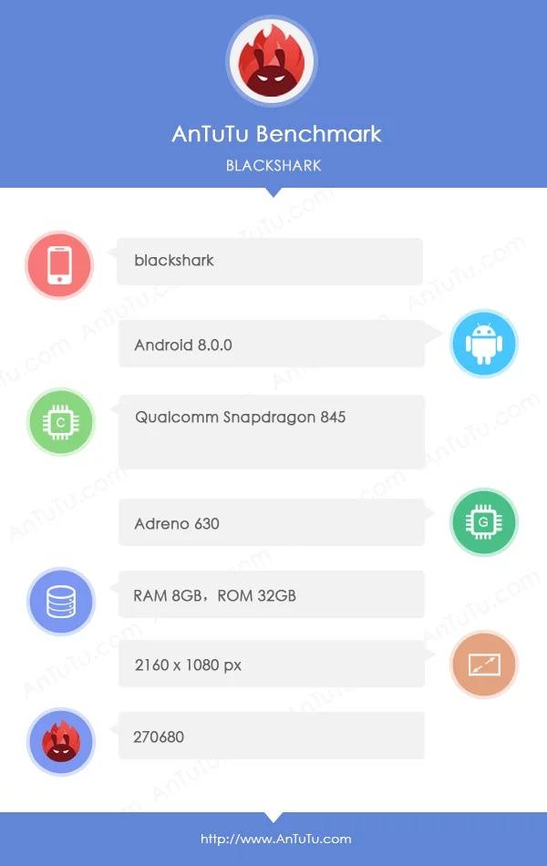 Xiaomi-Blackshark-AnTuTu
