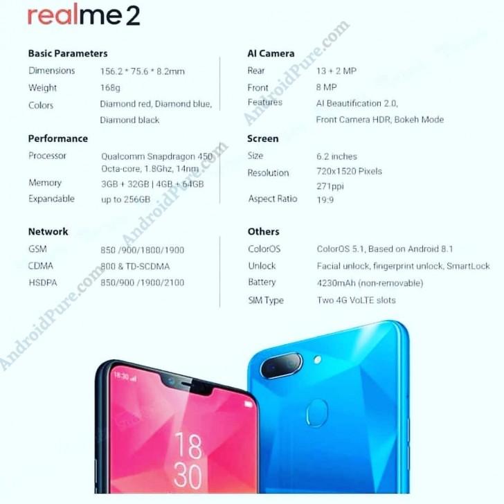 Oppo-Realme-2-Specs-Sheet-Leaked
